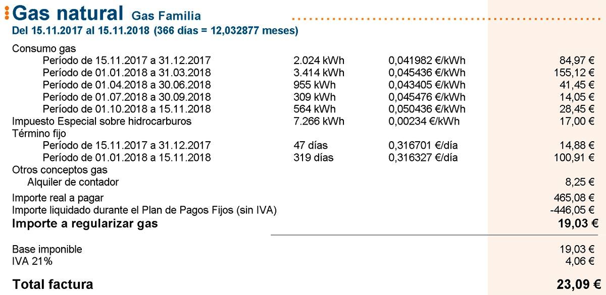 Mi factura de Gas Natural Naturgy de 2018