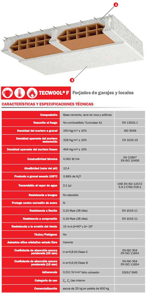 Características del mortero de lana de roca con cemento Tecwool ® F