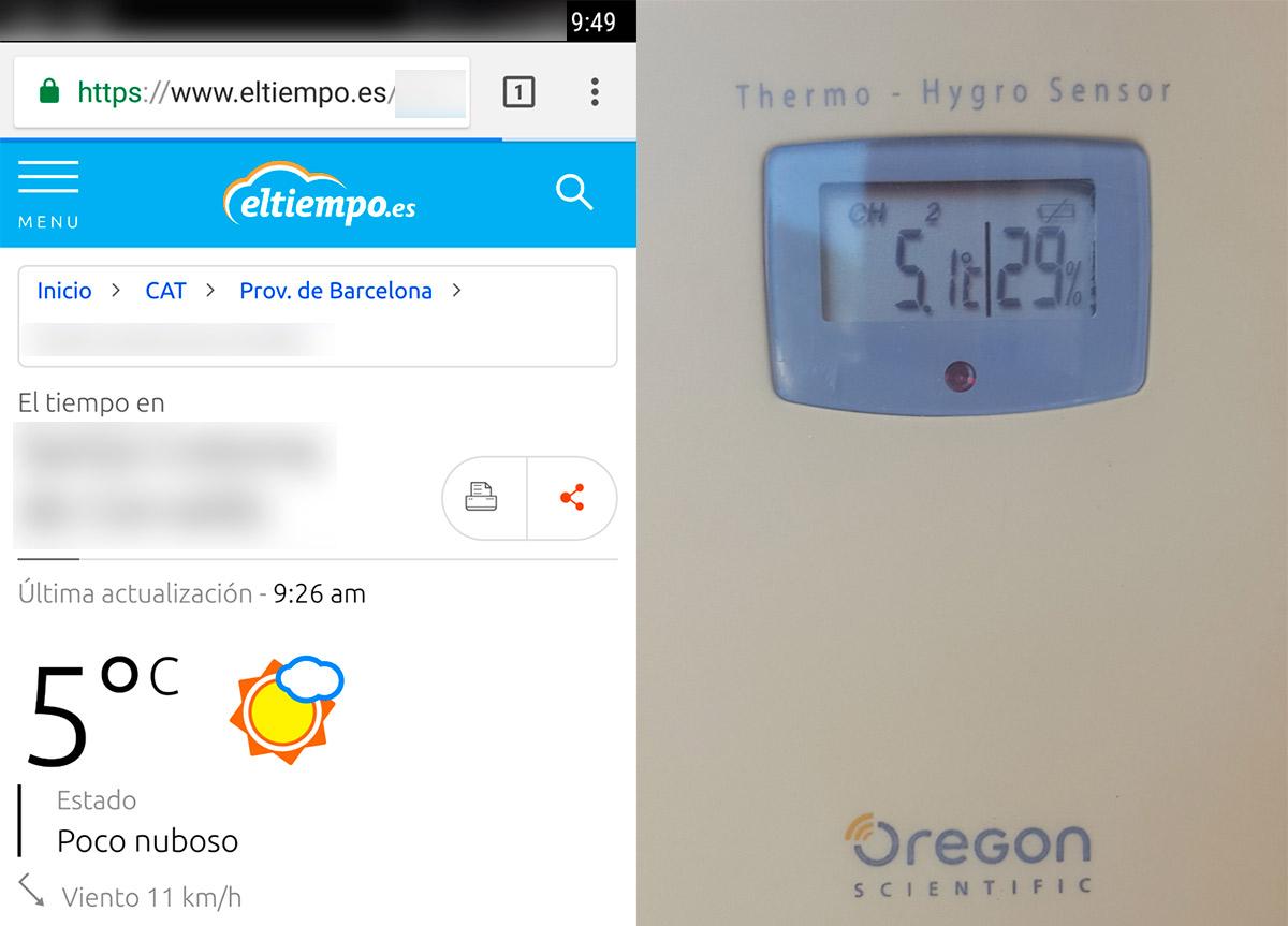 Temperatura ambiente del día de la prueba